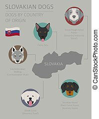 Dogs by country_Irish_3