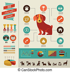 Dogs infographics - vector illustration and icon set