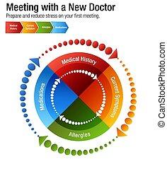 doktor, wykres, zdrowie, nowy, spotkanie, troska
