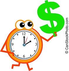 dolar, czas