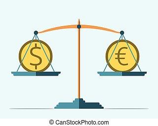 dolar, euro, waga