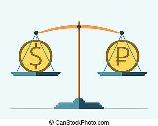 dolar, rubel, waga