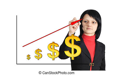 dollár, diagram