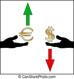 dollar euro exchange rate trend
