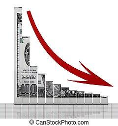 Dollar go down concept