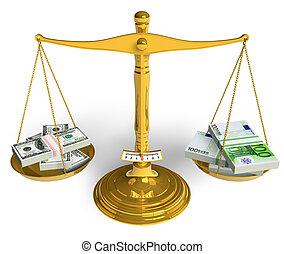 Dollar or Euro?