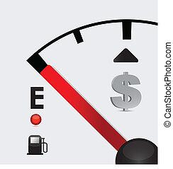 dollar sign Gas tank almost empty