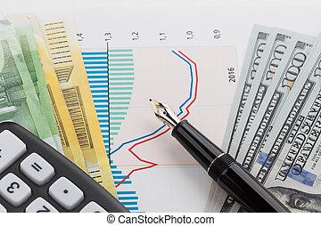 dollar, und, euro, mit, füllhalter