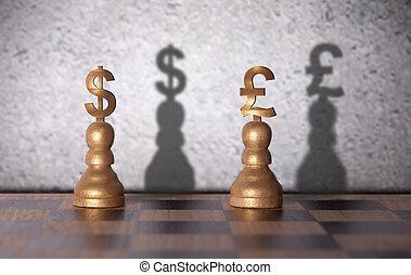 Dollar versus pound concept