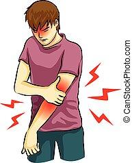 dolor, brazo