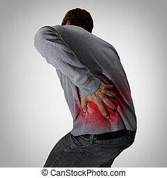 dolore muscolo