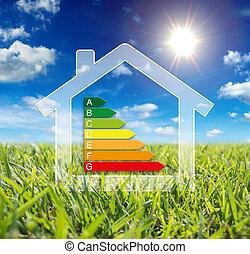 dom, energia, -, konsumpcja, moc w watach