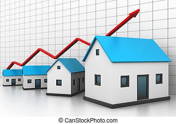 dom, podwyższając, sprzedaż