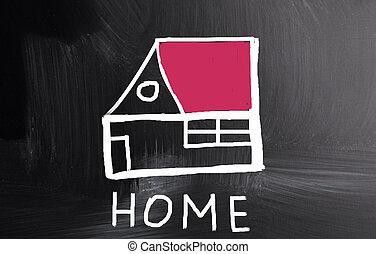 dom, pojęcie