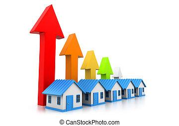 dom, sprzedaż, oszczędny, wykres