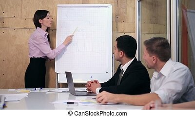domande, e, risposte, durante, presentazione affari