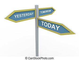 domani, ieri, oggi