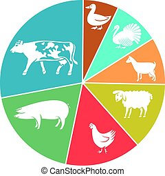 domestic farm animals business pie chart (cow, sheep, chicken, pig, goat, turkey, goose)