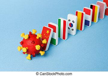 Domino effect pandemic COVID-19 - Domino effect (chain ...