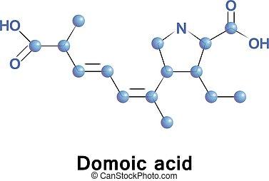 Domoic acid is a kainic acid analog neurotoxin that causes...
