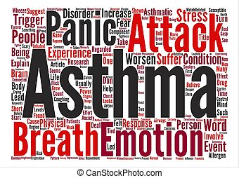Don t Panic It s Only Asthma Word Cloud Concept Text Background