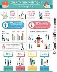 donación, caridad, infographics