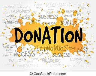 DONATION word cloud