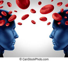 donativo sangre, y, transfusión