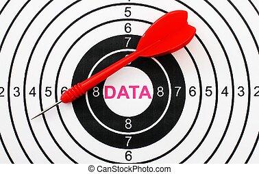 données, cible