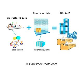 données, grand, concept