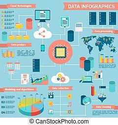 données, infographic, ensemble