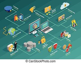 données, infographic, ensemble, protection