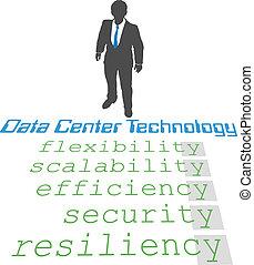 données, technologie, centre, stratégie