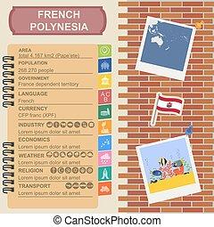 données, vues, polynésie française, infographics, statistique