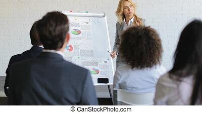 donna affari, condurre, presentazione, mentre, businesspeople, gruppo, ascolto, e, fare domande, comunicazione, su, riunione conferenza, addestramento, seminario