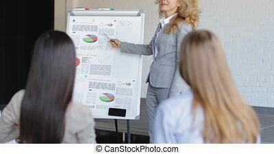 donna affari, presentare, nuovo, strategia, durante,...