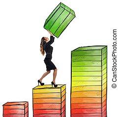 donna d'affari, lavori in corso, duro