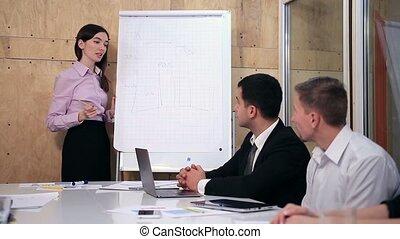 donna d'affari, presentare, progetto, a, lei, colleghi
