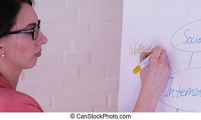 donner, femme affaires, chiquenaude, sites web, écriture, chart., présentation