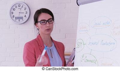 donner, femme affaires, diagramme, chiquenaude, jeune, présentation
