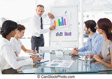 donner, présentation, homme affaires