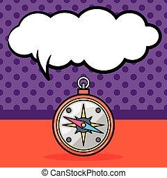 doodle, kompas