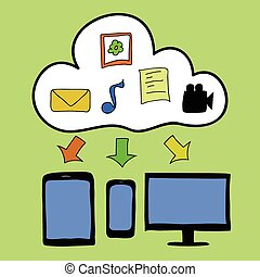 Doodle style cloud computing