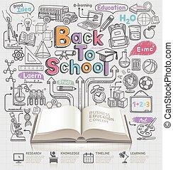 doodles, 学校, 背中, icons., 考え