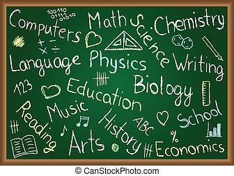 doodles, materie insegnamento, lavagna