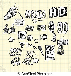 doodles, medien