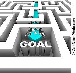 door brekend, muren, om te, bereiken, een, doel