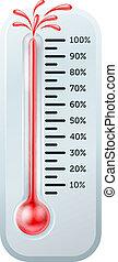 doorbraak, thermometer