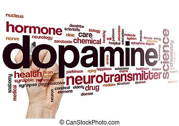 Dopamine word cloud