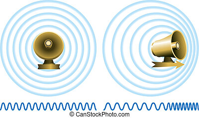 Illustration of the Doppler effect or Doppler shift. It is the change in frequency of a wave for an observer moving relative to its source. It is heard when a vehicle sounding a siren or horn approaches, passes, and recedes from an observer. Vector on white background.